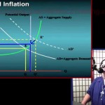 Federal Reserve Monetary Policy and Contraction