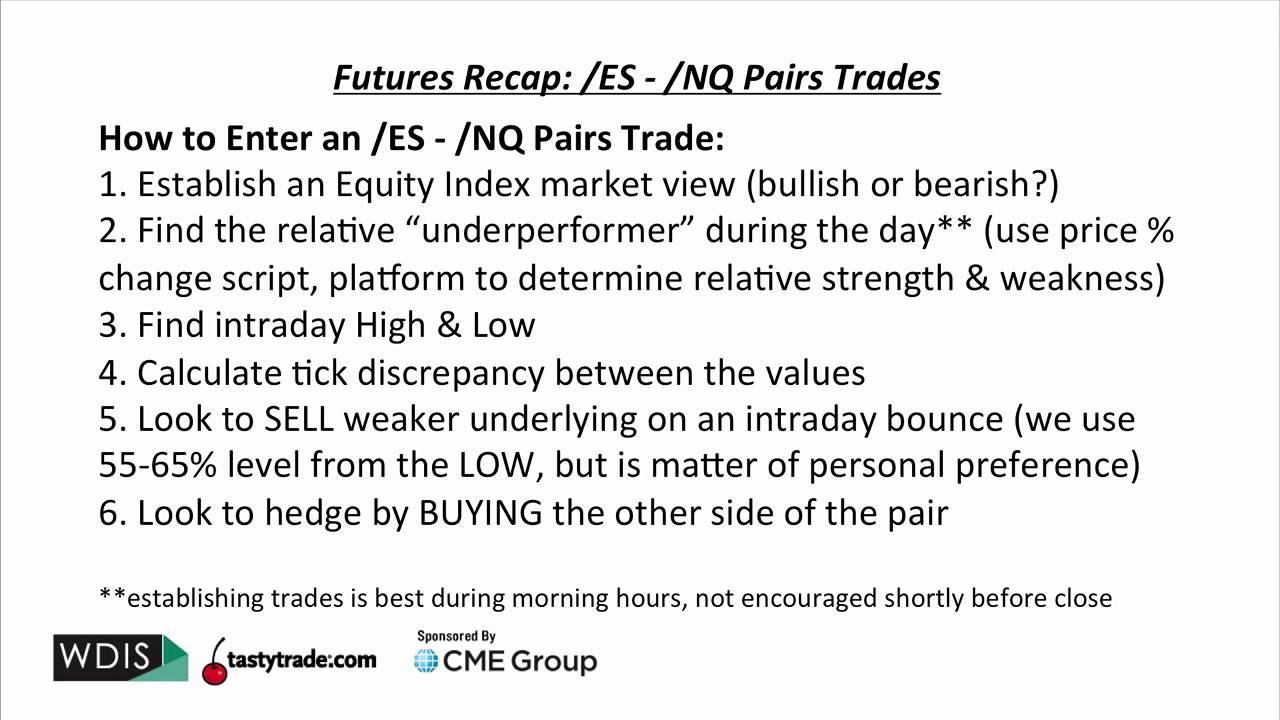 How to trade es futures options