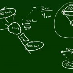 #Physics #Lecture – 8 – Vector Addition