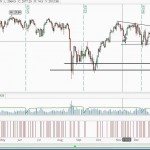 ShadowTrader FX Hour 2/2/16