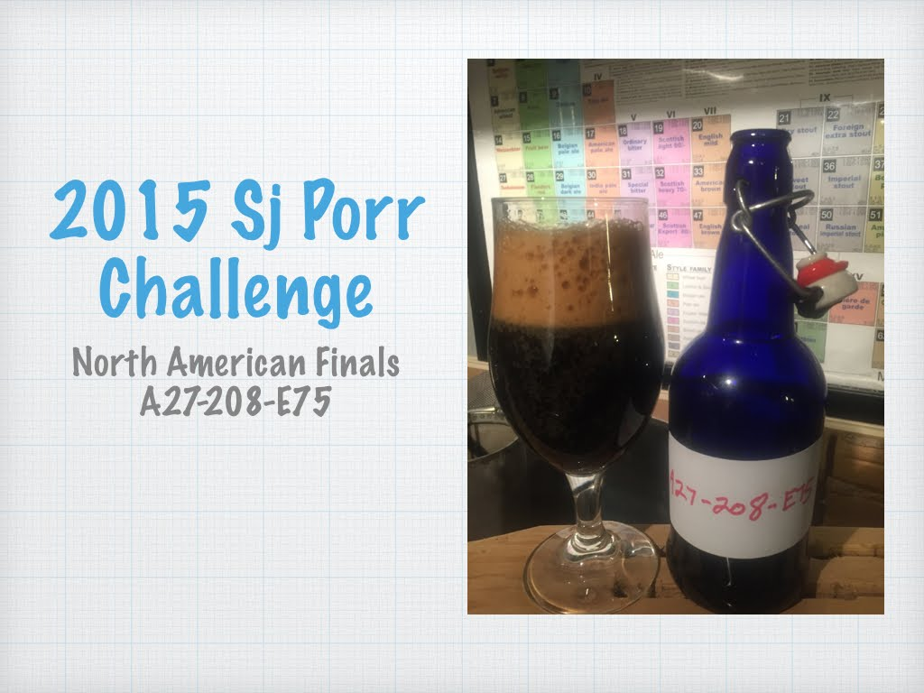 SJ Porr Challenge 2015- US Finals Entry A27-208-E75